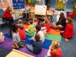 Zajęcia w przedszkolu